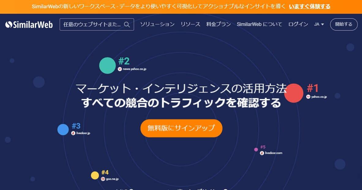SimilarWeb_Tours