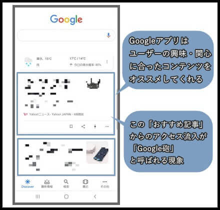 Google_Discover