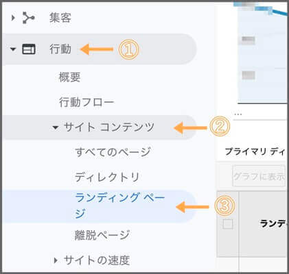 Google砲_Google_Analytics