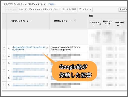 Google砲_アクセス数