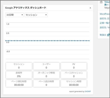 ExactMetrics_Google_Analytics_ダッシュボード