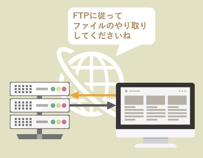 FTPが必要な意味