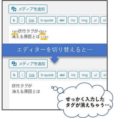 エディター_改行タグ_消える