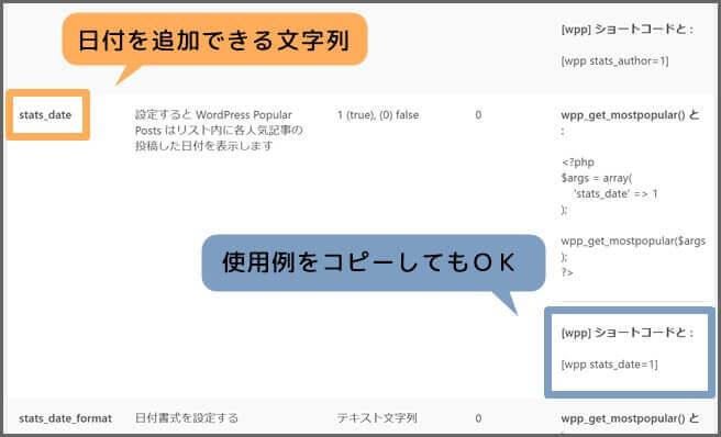 日付_ショートコード