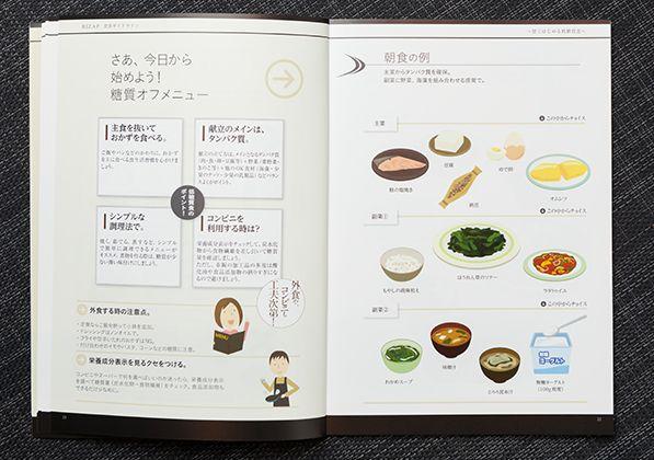 ライザップの食事ガイドブック