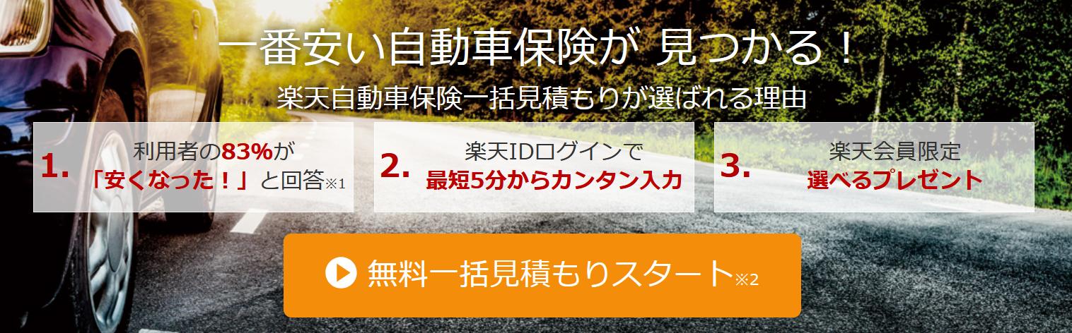 自動車保険 ランキング_楽天損保