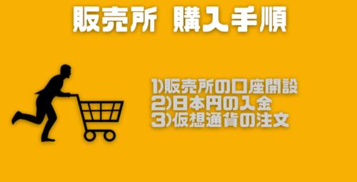 ビットコイン_購入手順