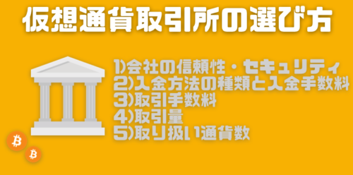 ビットコイン_仮想通貨取引所_選び方