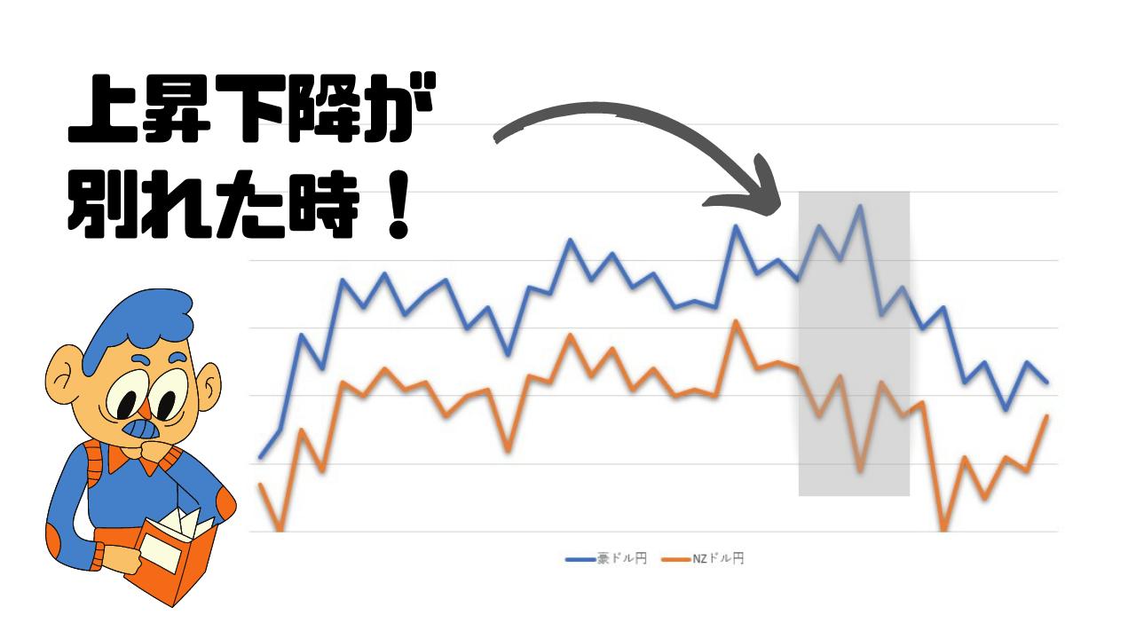 FX_サヤ取り_タイミング