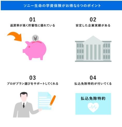 ソニー生命_学資保険