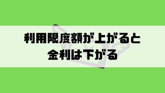 消費者金融_金利_利用限度額