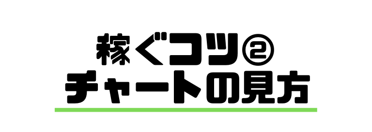 FX_ 初心者_チャート_見方