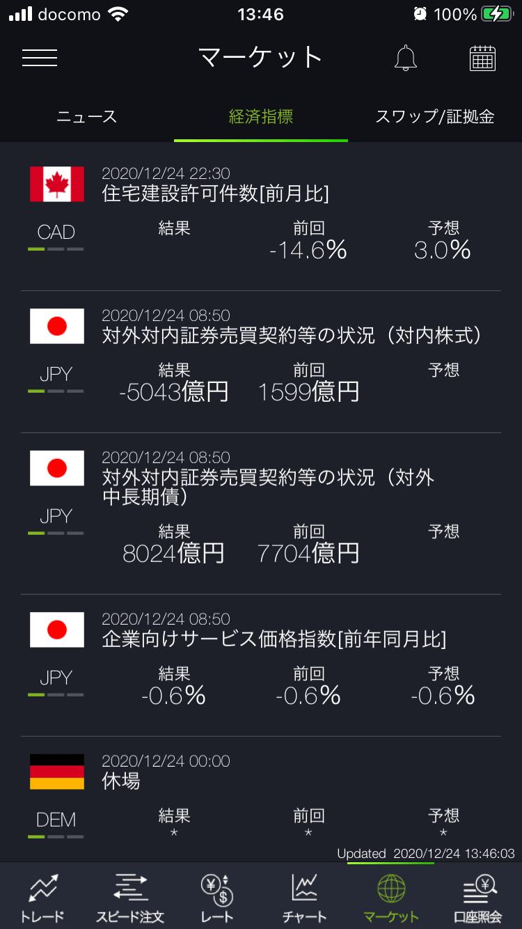 FXアプリ_ニュース