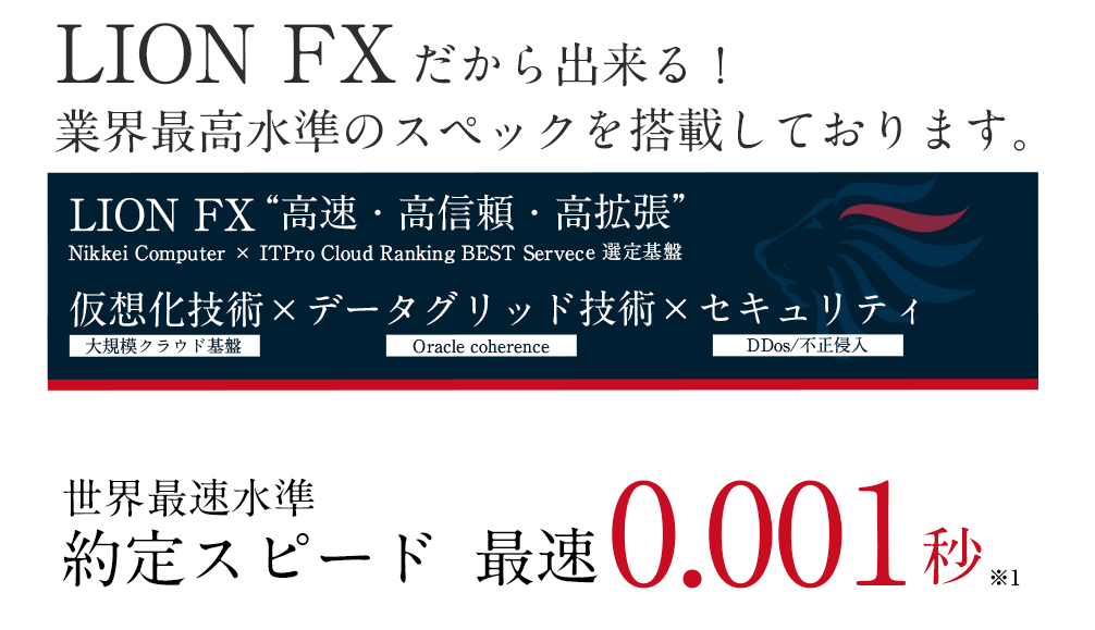 ヒロセ通商 lionfx