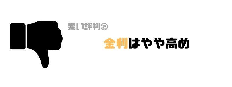 アイフル_評判_金利