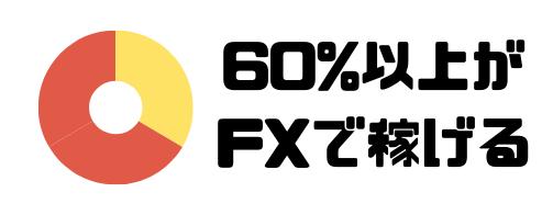 FX_ 初心者_稼げる