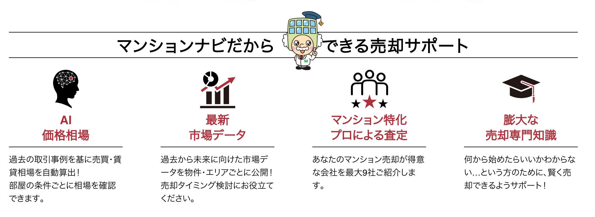 マンションナビ _トップ