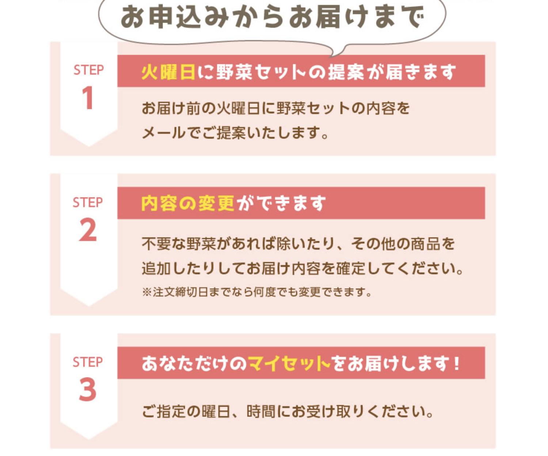 ミレー定期便_流れ