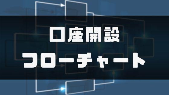 FXアプリ_口座開設フローチャート