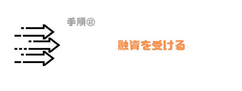楽天銀行_おまとめローン_融資