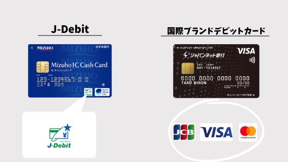 J-Debitと国際ブランドデビットカードの比較画像