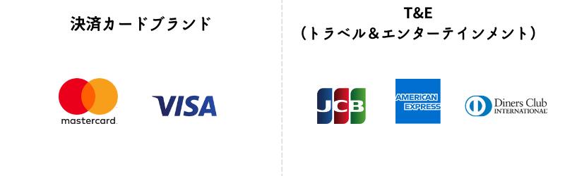 決済カードブランドとT&E
