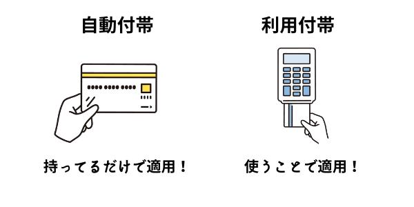 利用付帯と自動付帯