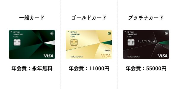 クレジットカードのランクと年会費