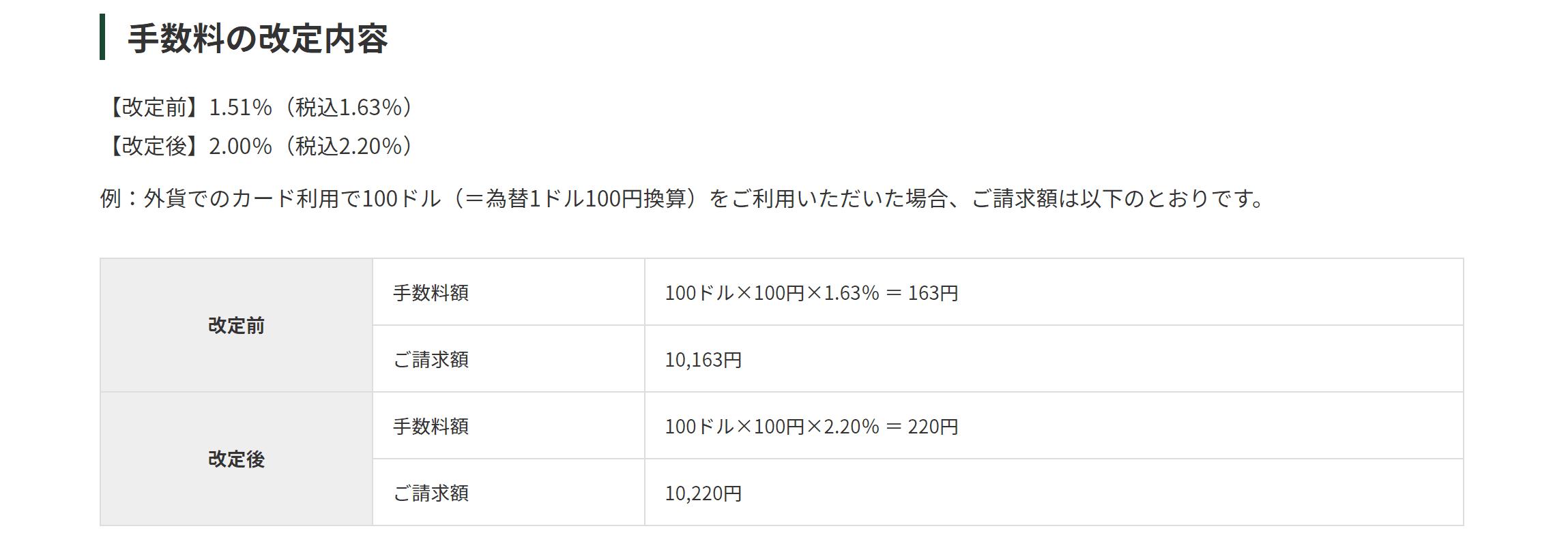 三井住友カードの海外決済手数料