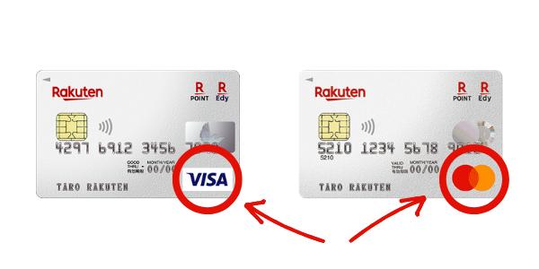 VISAとMastercardの楽天カード