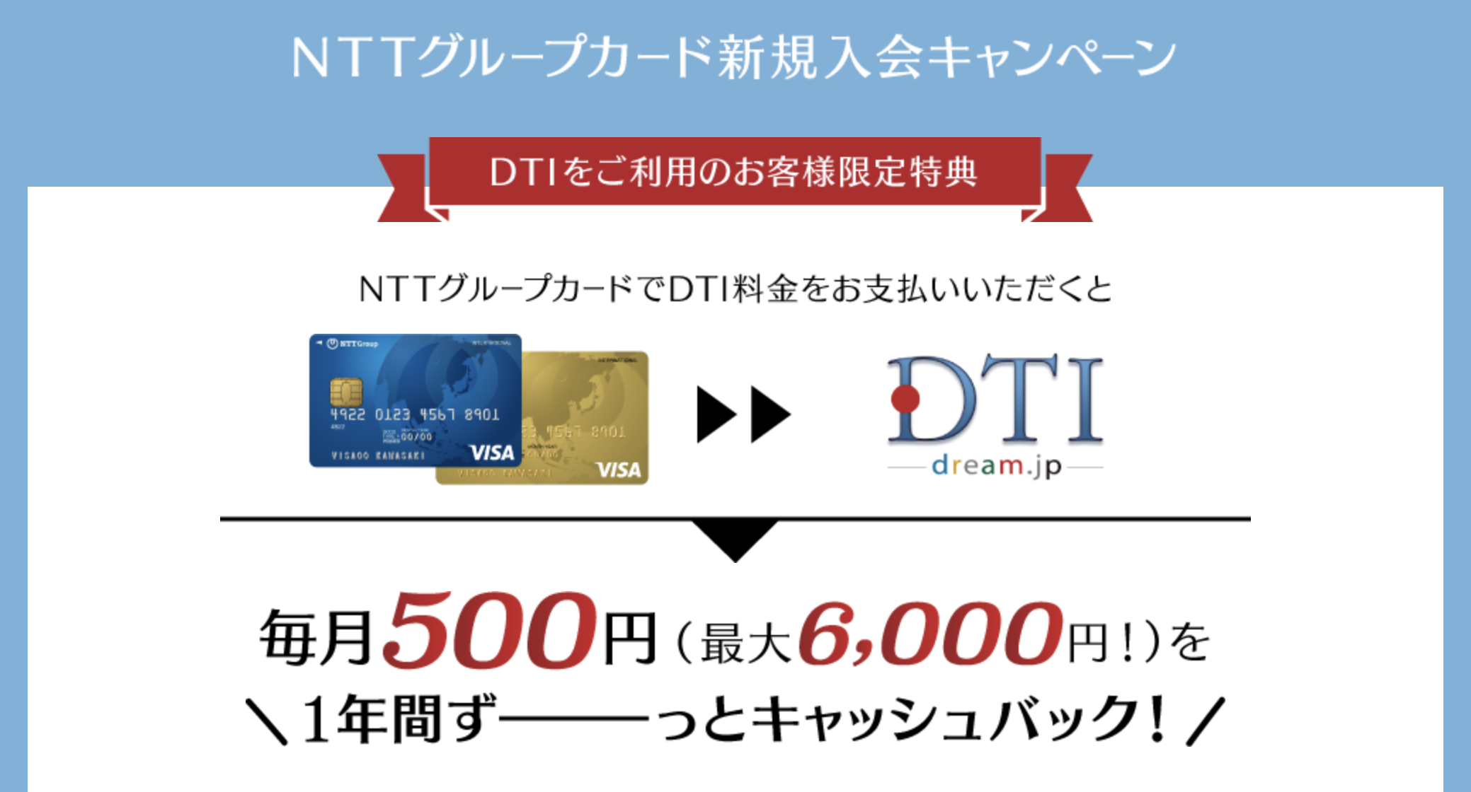 DTI_WiMAX2+_キャッシュバック