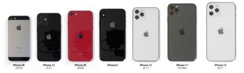 iPhone12_サイズ