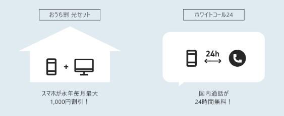 インターネット回線_光回線_おすすめ_NURO光_ソフトバンク_お家割引
