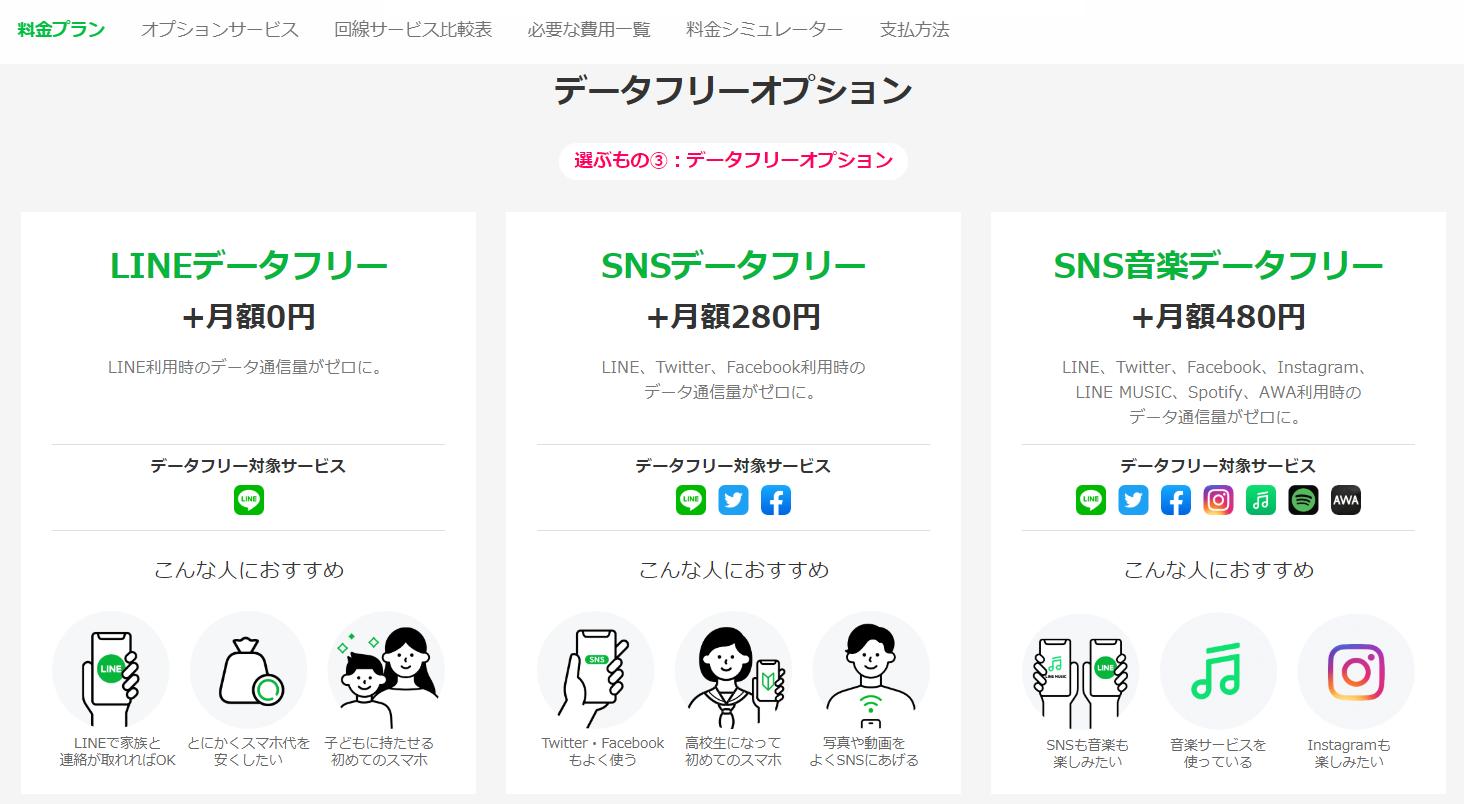 格安SIM_LINEモバイル