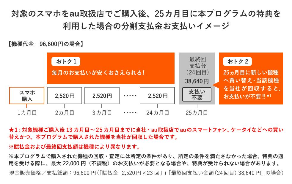 iphone_安い_分割支払いイメージ
