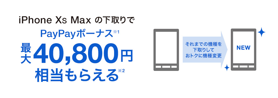 SoftBank_機種変更_キャンペーン_下取りプログラム