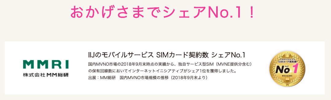 iijmio_実績