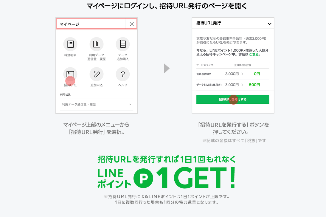 LINEモバイル_キャンペーン_ステップ1