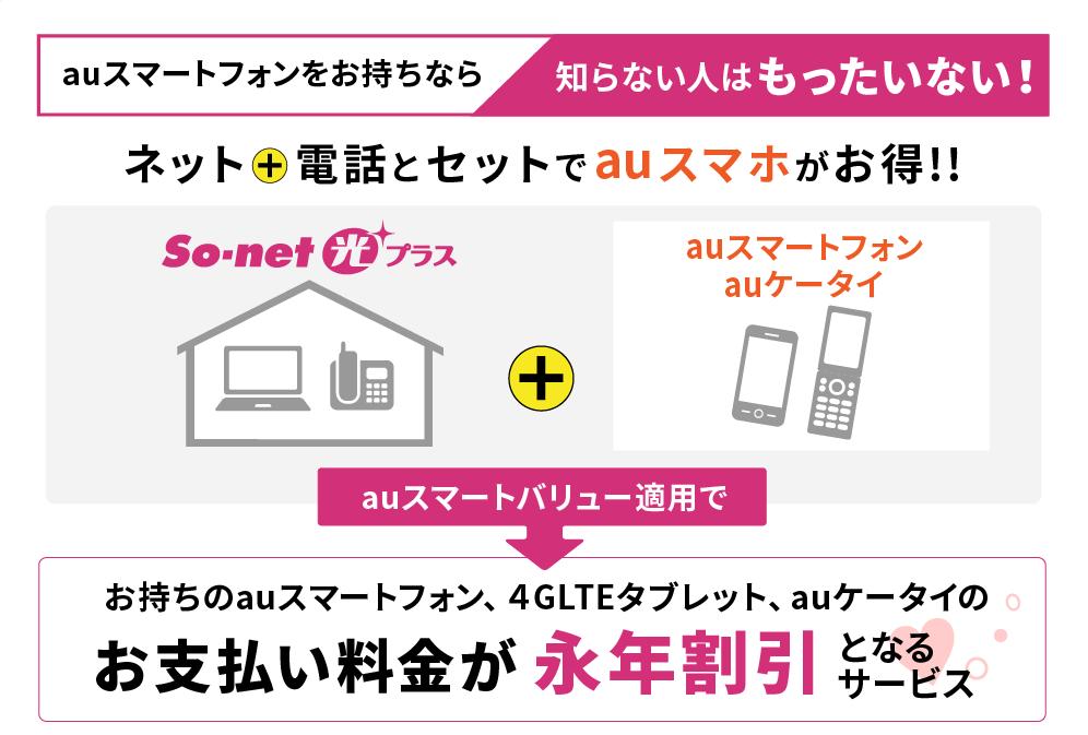 so-net光_キャンペーン_公式_スマホセット割_au_スマートバリュー