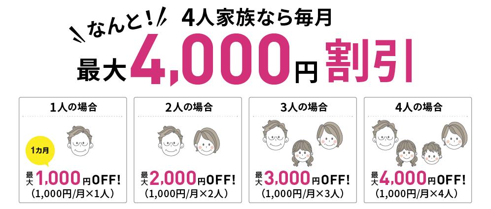 so-net光_キャンペーン_au_スマホセット割_家族_スマートバリュー