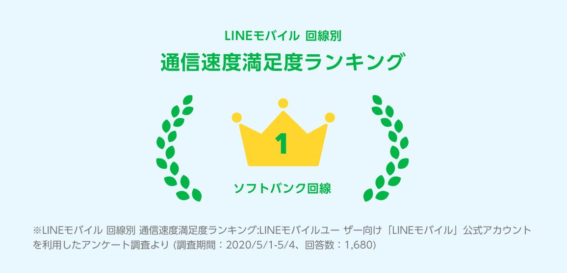 LINEモバイル_通信満足度No.1