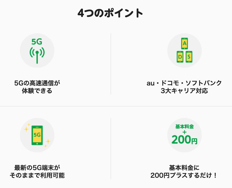 mineo_マイネオ_5G通信オプション