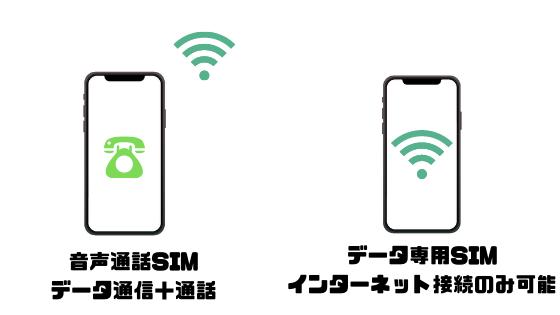 データSIM_おすすめ_音声通話SIMの比較