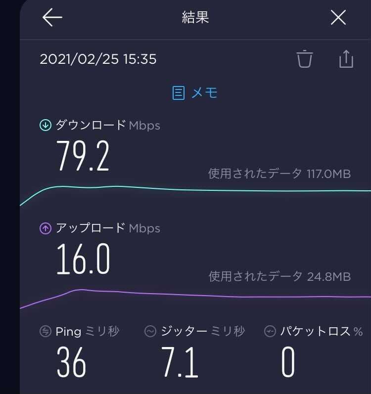 BIGLOBEモバイル_評判_速度_昼の速度