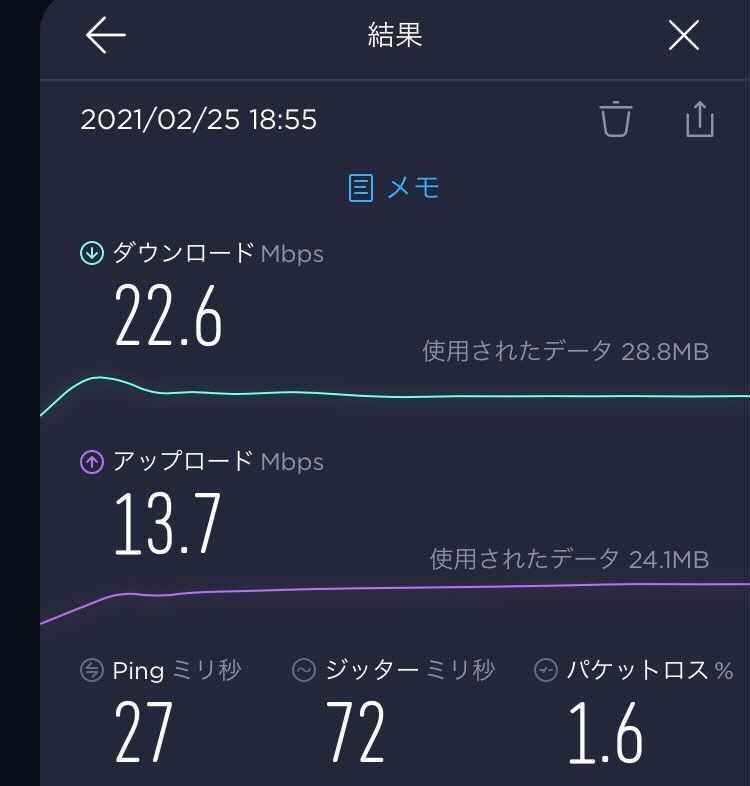 BIGLOBEモバイル_評判_速度_夜_実測値