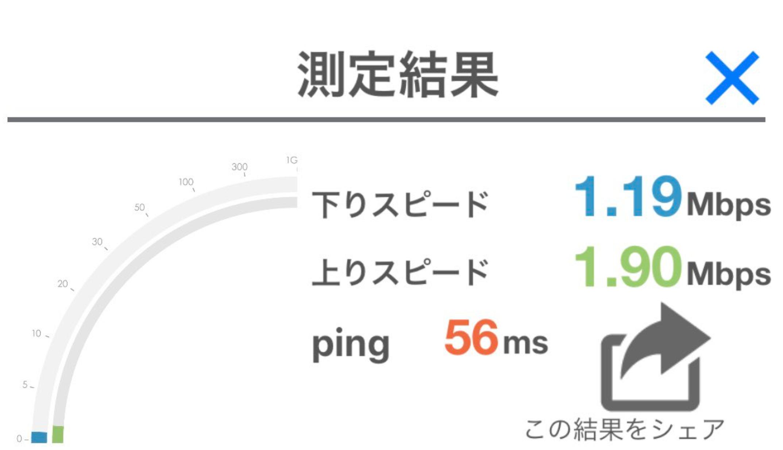 UQモバイル_口コミ_評判_通信速度_シミュレーション_測定結果