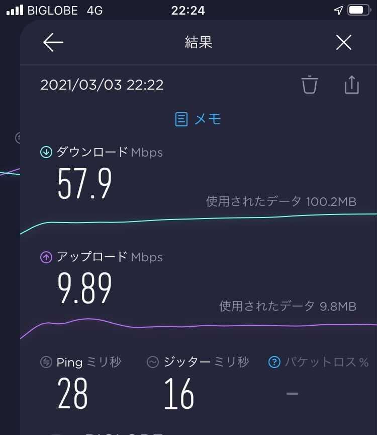 BIGLOBEモバイル_評判_速度_夜