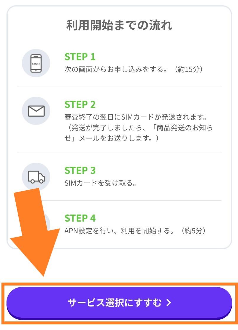 LINEMO_iPhone_LINEMO申し込み手続き6