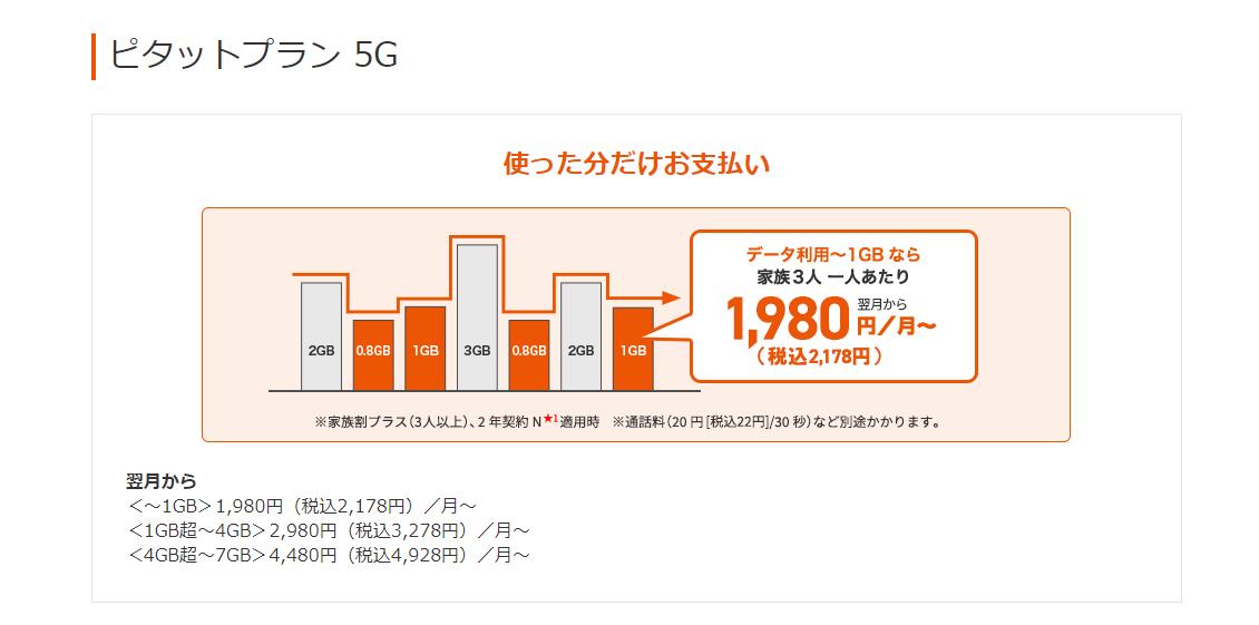 au おすすめ スマホ ピタットプラン 5G